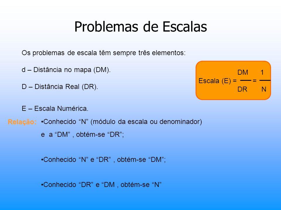 Problemas de Escalas DM 1 Escala (E) = = DR N Relação: Os problemas de escala têm sempre três elementos: d – Distância no mapa (DM). D – Distância Rea