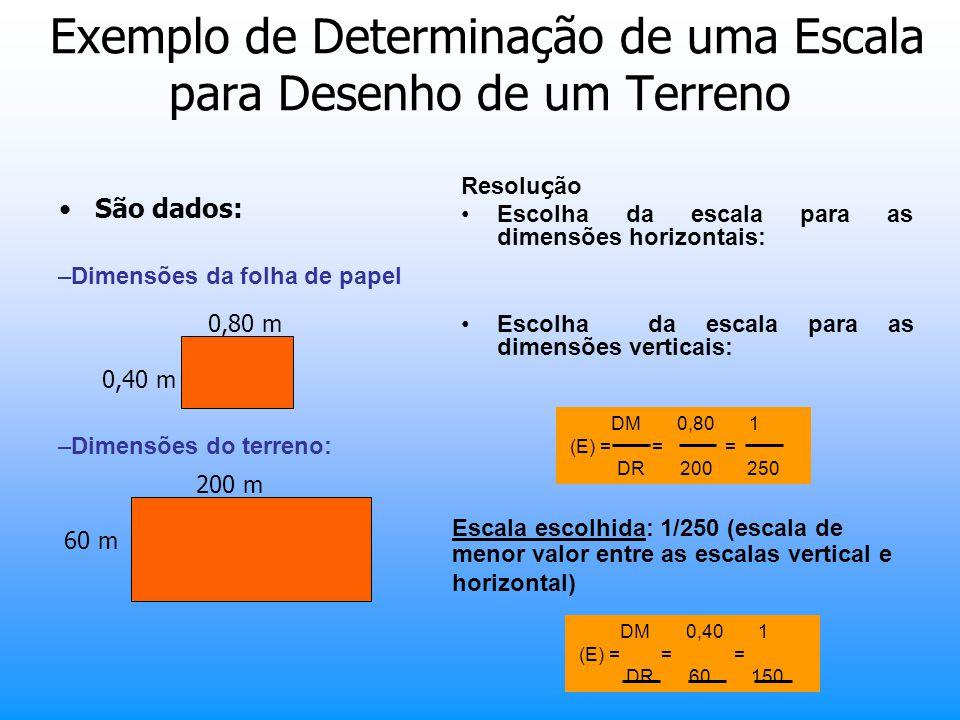 Exemplo de Determinação de uma Escala para Desenho de um Terreno São dados: Resolu ç ão Escolha da escala para as dimensões horizontais: Escolha da es