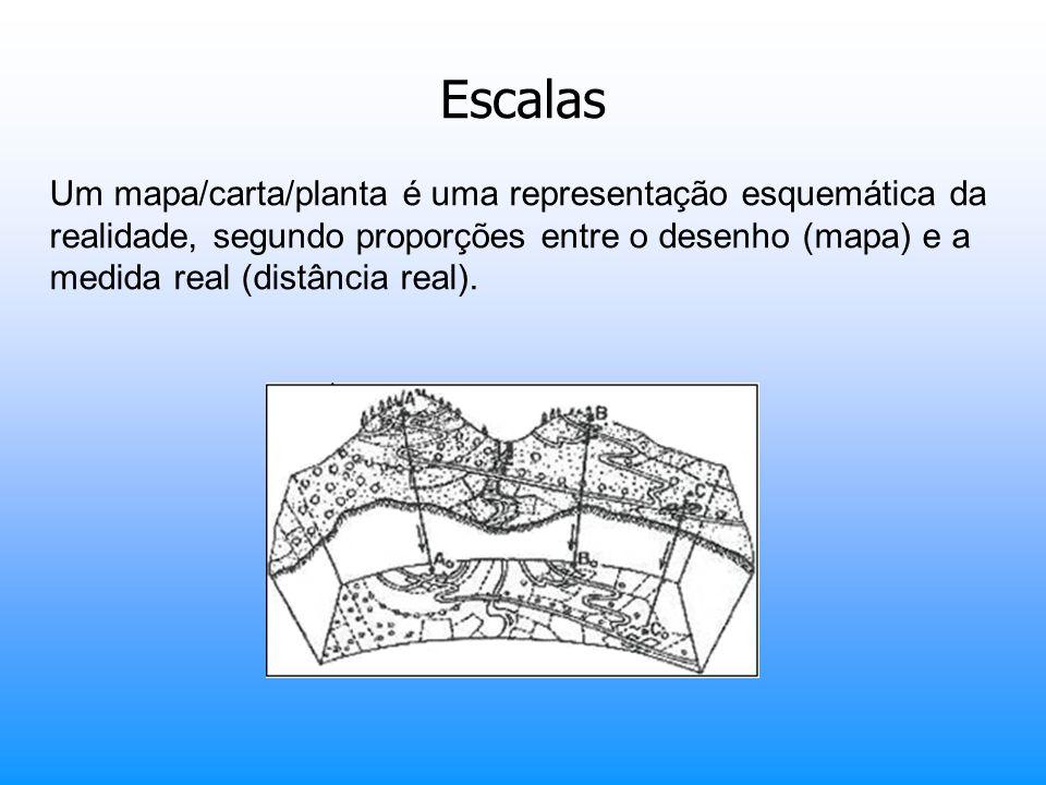 Escalas Um mapa/carta/planta é uma representação esquemática da realidade, segundo proporções entre o desenho (mapa) e a medida real (distância real).