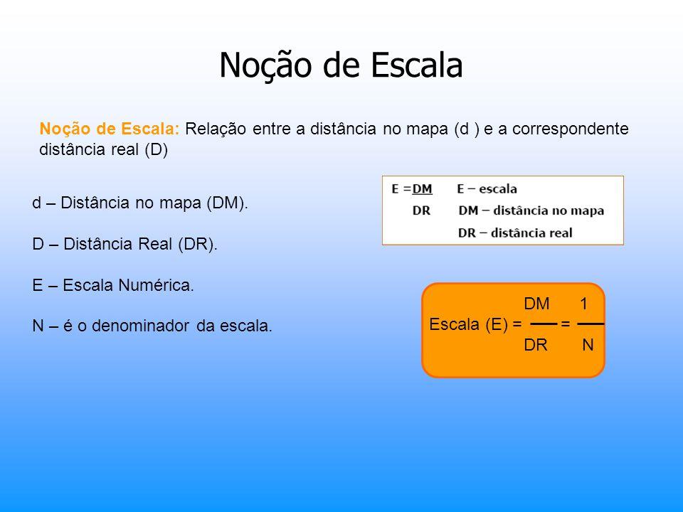 Noção de Escala Noção de Escala: Relação entre a distância no mapa (d ) e a correspondente distância real (D) DM 1 Escala (E) = = DR N d – Distância n