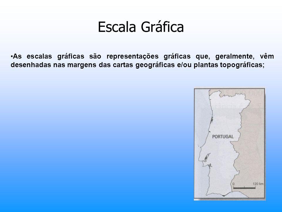 Escala Gráfica As escalas gráficas são representações gráficas que, geralmente, vêm desenhadas nas margens das cartas geográficas e/ou plantas topográ