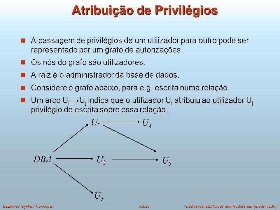 ©Silberschatz, Korth and Sudarshan (modificado)6.2.20Database System Concepts Atribuição de Privilégios A passagem de privilégios de um utilizador par