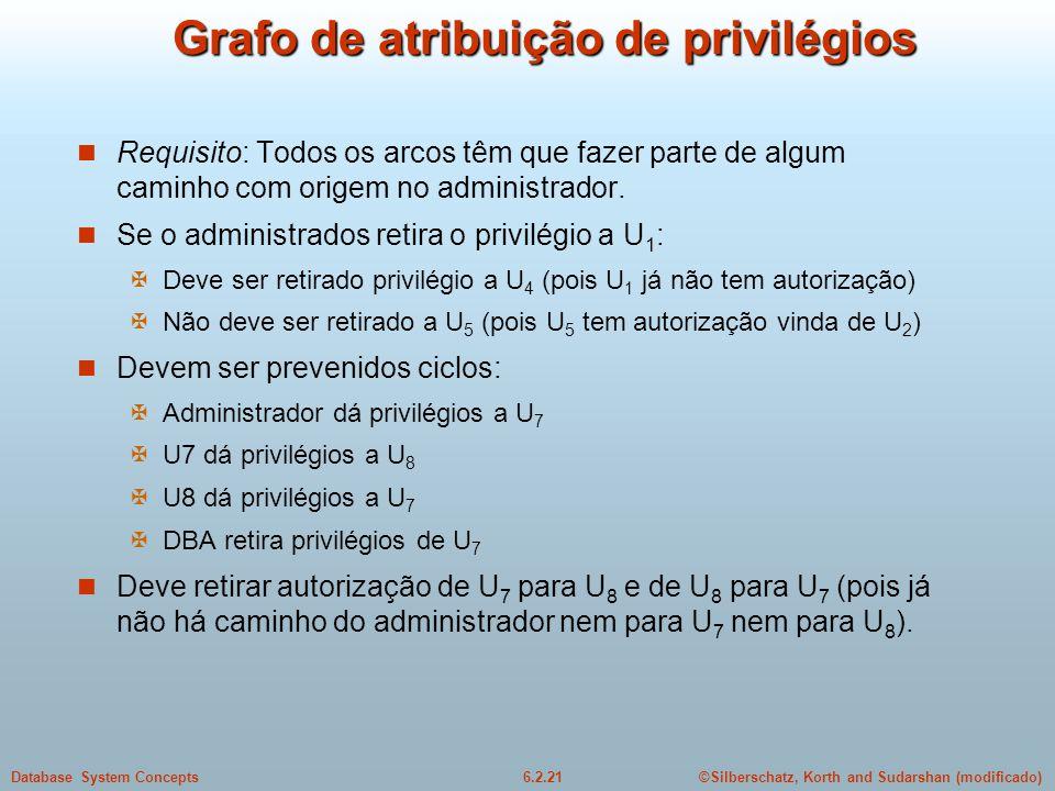 ©Silberschatz, Korth and Sudarshan (modificado)6.2.21Database System Concepts Grafo de atribuição de privilégios Requisito: Todos os arcos têm que faz