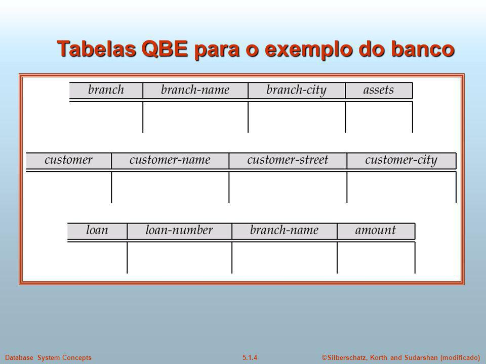©Silberschatz, Korth and Sudarshan (modificado)5.1.4Database System Concepts Tabelas QBE para o exemplo do banco