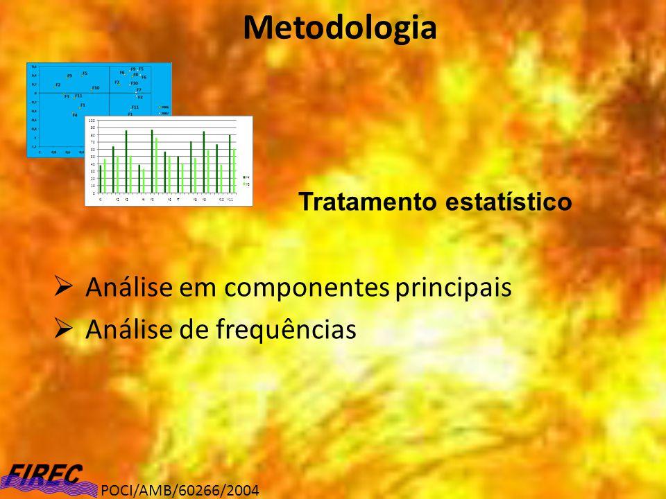 Locais de amostragem POCI/AMB/60266/2004