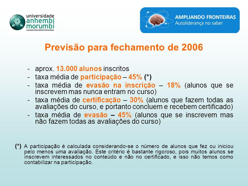 Previsão para fechamento de 2006 -aprox. 13.000 alunos inscritos -taxa média de participação – 45% (*) -taxa média de evasão na inscrição – 18% (aluno