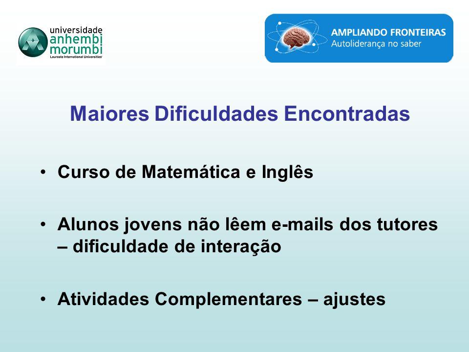 Maiores Dificuldades Encontradas Curso de Matemática e Inglês Alunos jovens não lêem e-mails dos tutores – dificuldade de interação Atividades Complementares – ajustes