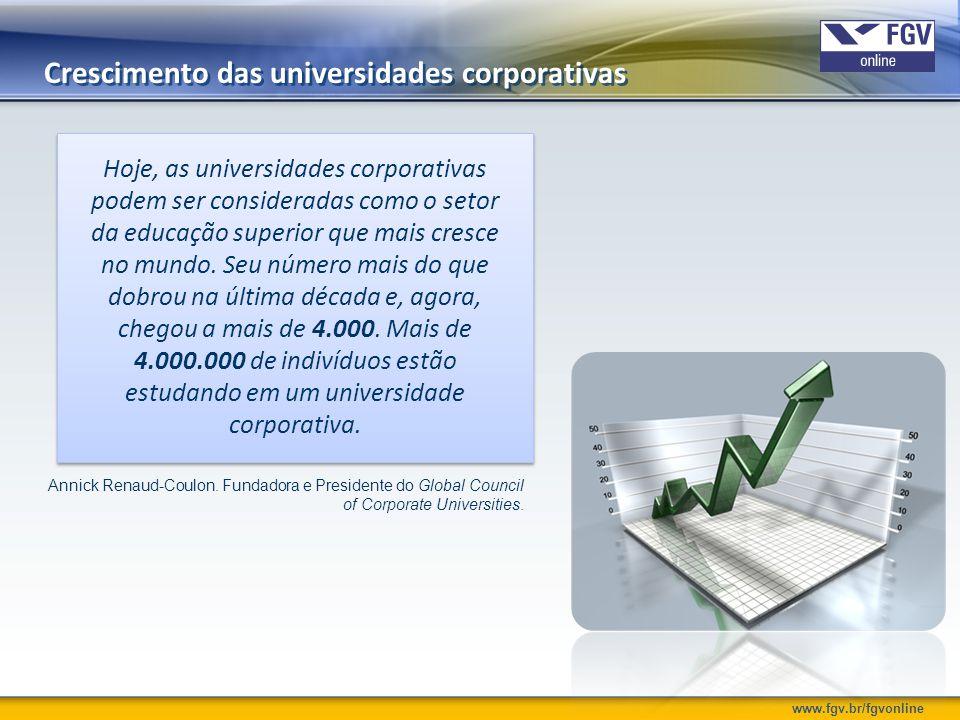 www.fgv.br/fgvonline Crescimento das universidades corporativas Hoje, as universidades corporativas podem ser consideradas como o setor da educação superior que mais cresce no mundo.