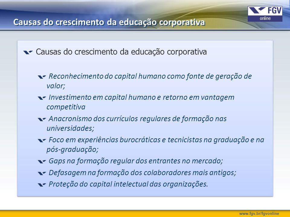 www.fgv.br/fgvonline Capital humano e geração de valor As empresas estão considerando, muito mais seriamente, a idéia de que aprendizado e desenvolvimento são ferramentas competitivas.
