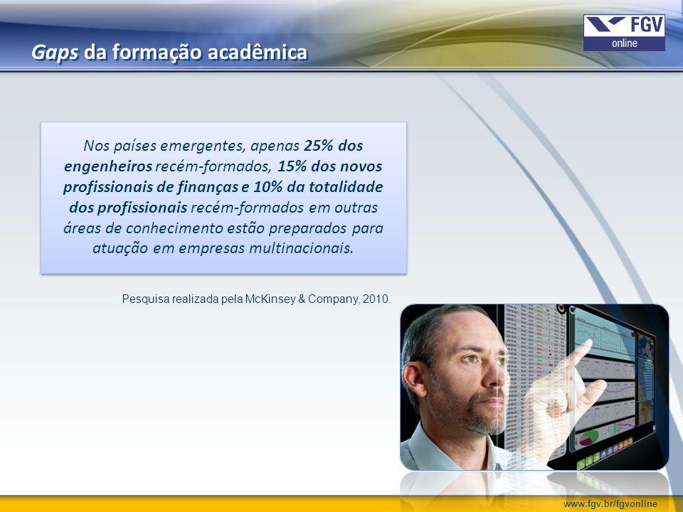 www.fgv.br/fgvonline Prof.Dr.