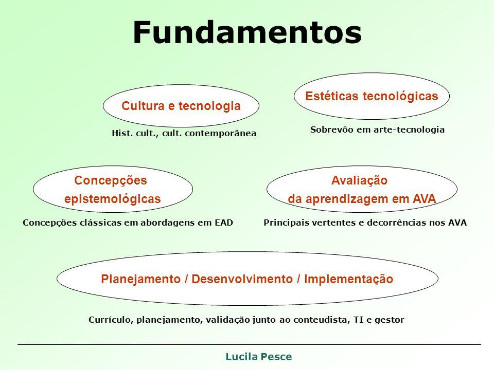 Lucila Pesce Cultura e tecnologia Estéticas tecnológicas Fundamentos Concepções epistemológicas Planejamento / Desenvolvimento / Implementação Avaliação da aprendizagem em AVA Hist.
