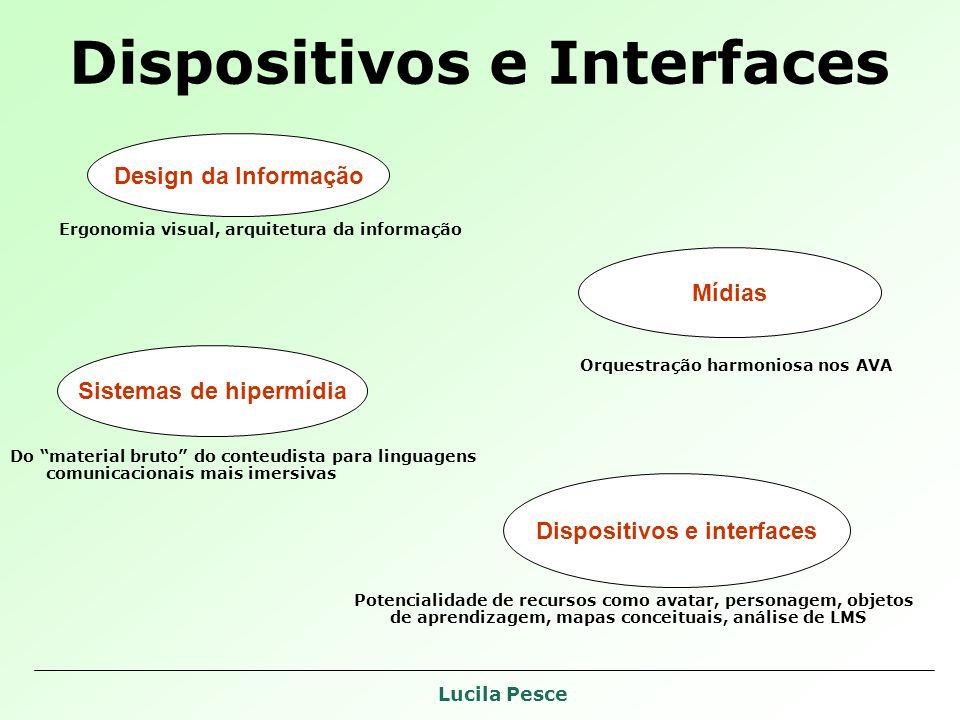 Lucila Pesce Design da Informação Mídias Dispositivos e Interfaces Sistemas de hipermídia Dispositivos e interfaces Ergonomia visual, arquitetura da i