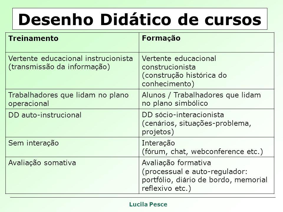 Lucila Pesce Desenho Didático de cursos TreinamentoForma ç ão Vertente educacional instrucionista (transmissão da informa ç ão) Vertente educacional c
