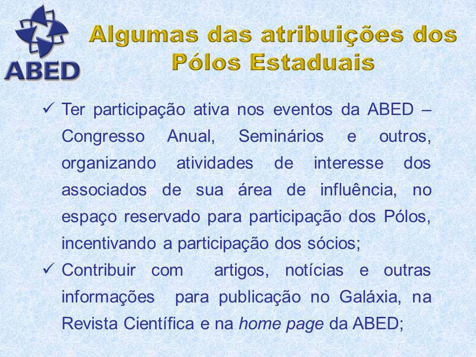 Pólo Santa Catarina Coordenador: Prof. Fernando José Spanhol Sede: UFSC – Universidade Federal de Santa Catarina – Florianópolis Pólo Rio Grande do Su