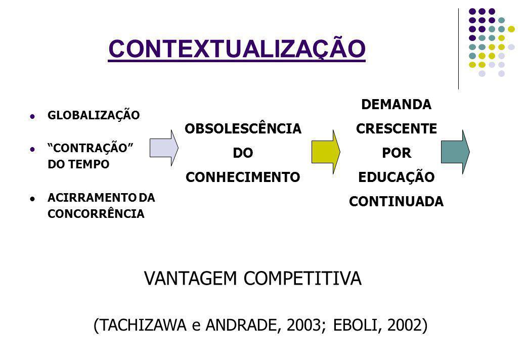 (i) Informações Gerais (ii) O e-learning em sua Organização (iii) Fatores críticos de sucesso (iv) Avaliação INSTRUMENTO DE COLETA DE DADOS