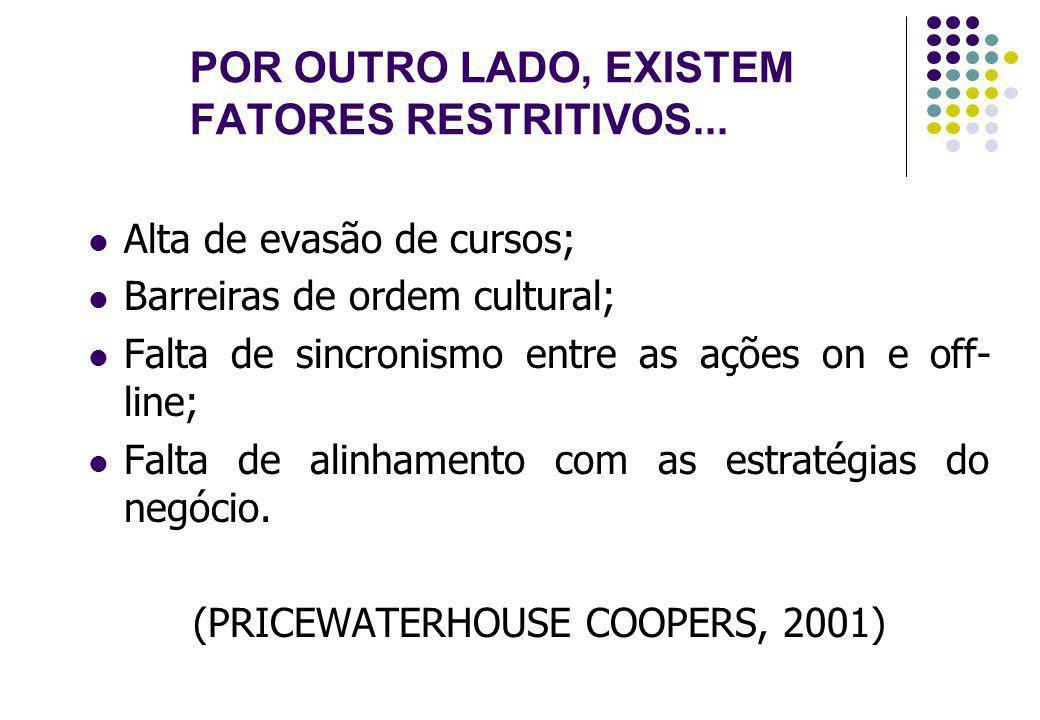 PROBLEMA Como são avaliados os treinamentos baseados em e-learning, na empresas, no Brasil.