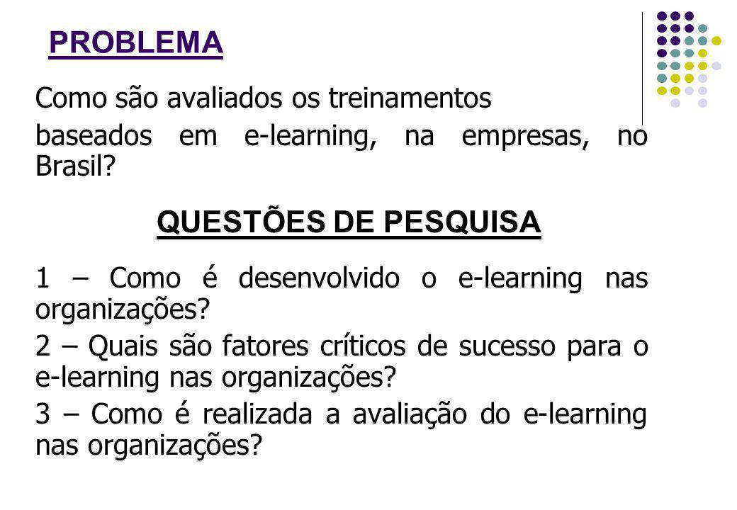 OBJETIVO GERAL Investigar como são avaliados os treinamentos desenvolvidos através do e-learning pelas empresas no Brasil, na atualidade.