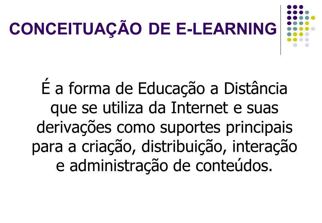 MODELOS ESTRATÉGICOS DO E-LEARNING (KHAN, 2001) E-Learning
