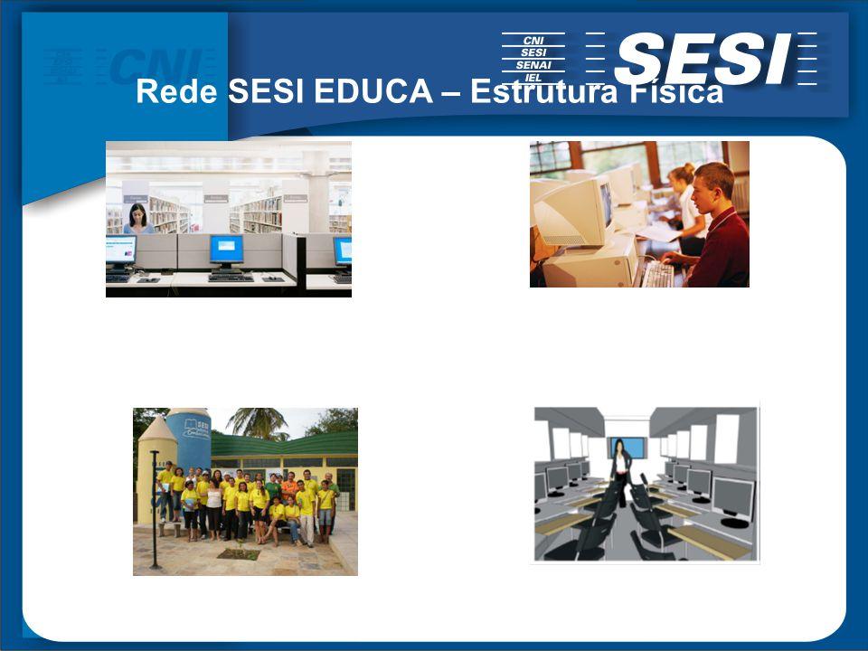 Rede SESI EDUCA – Estrutura Física SESI Indústria do Conhecimento Laboratórios de TI – escolas Unidade Móvel Novos polos