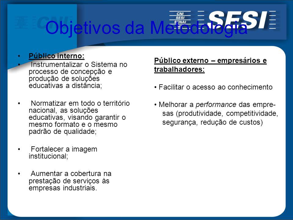Objetivos da Metodologia Público interno: Instrumentalizar o Sistema no processo de concepção e produção de soluções educativas a distância; Normatiza