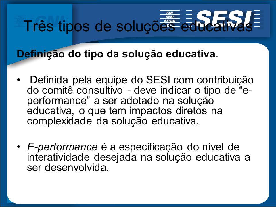 Três tipos de soluções educativas Definição do tipo da solução educativa. Definida pela equipe do SESI com contribuição do comitê consultivo - deve in