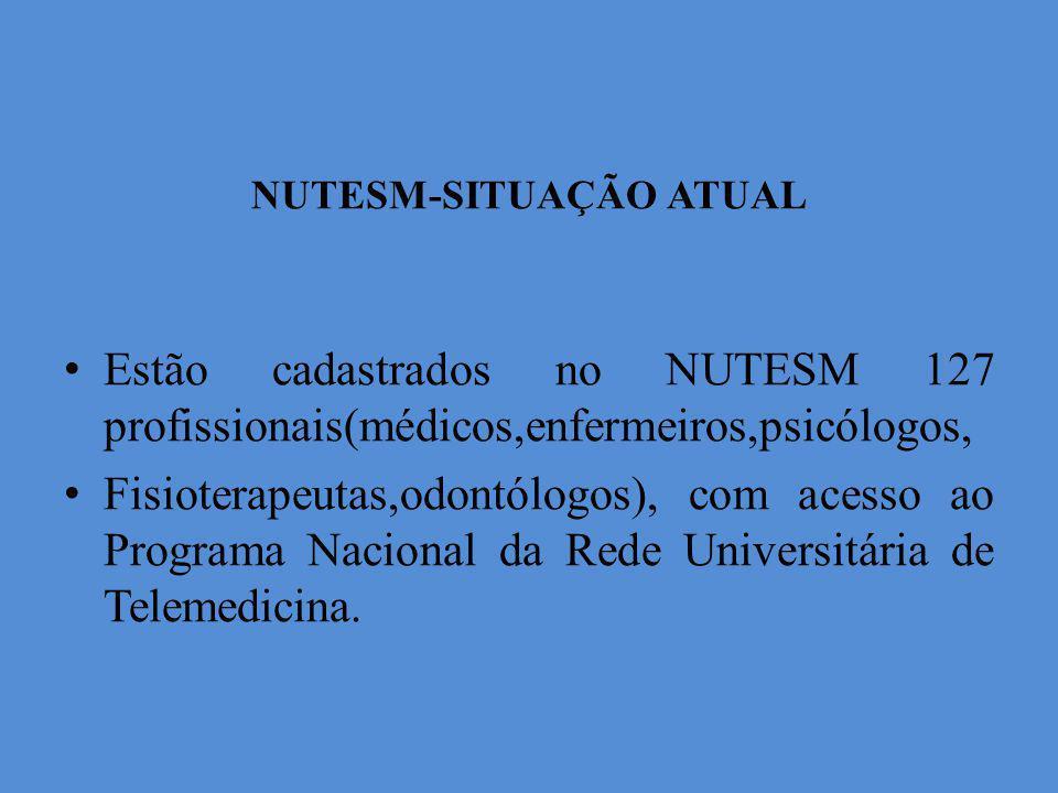 NUTESM-SITUAÇÃO ATUAL Estão cadastrados no NUTESM 127 profissionais(médicos,enfermeiros,psicólogos, Fisioterapeutas,odontólogos), com acesso ao Progra