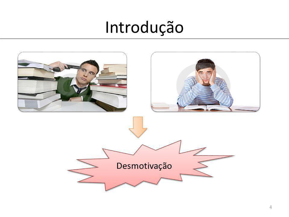 Introdução 4 Desmotivação