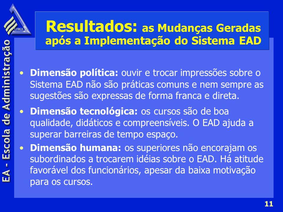 11 Resultados: as Mudanças Geradas após a Implementação do Sistema EAD Dimensão política: ouvir e trocar impressões sobre o Sistema EAD não são prátic