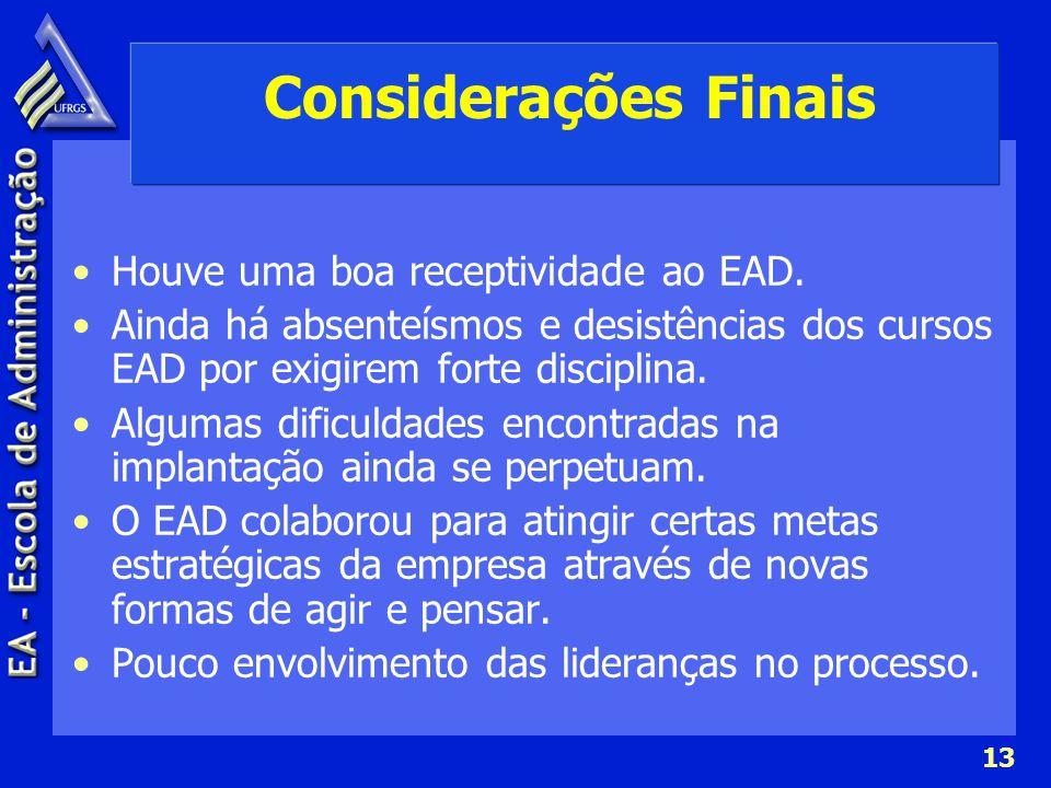 13 Considerações Finais Houve uma boa receptividade ao EAD. Ainda há absenteísmos e desistências dos cursos EAD por exigirem forte disciplina. Algumas
