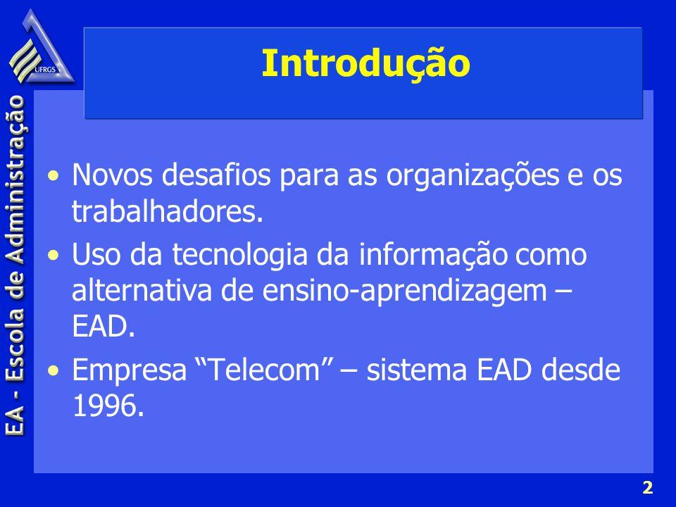 2 Introdução Novos desafios para as organizações e os trabalhadores. Uso da tecnologia da informação como alternativa de ensino-aprendizagem – EAD. Em