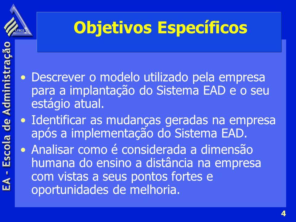 4 Objetivos Específicos Descrever o modelo utilizado pela empresa para a implantação do Sistema EAD e o seu estágio atual. Identificar as mudanças ger