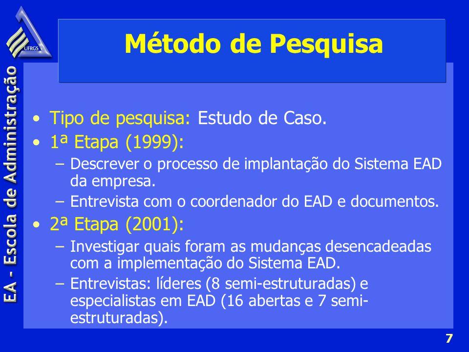 7 Método de Pesquisa Tipo de pesquisa: Estudo de Caso. 1ª Etapa (1999): –Descrever o processo de implantação do Sistema EAD da empresa. –Entrevista co