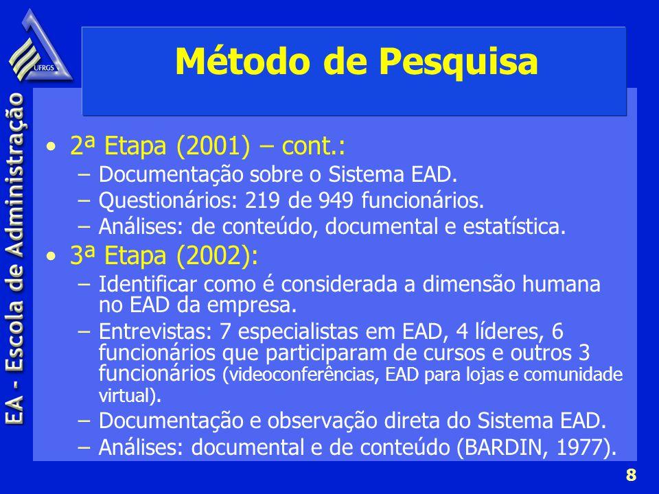 8 Método de Pesquisa 2ª Etapa (2001) – cont.: –Documentação sobre o Sistema EAD. –Questionários: 219 de 949 funcionários. –Análises: de conteúdo, docu
