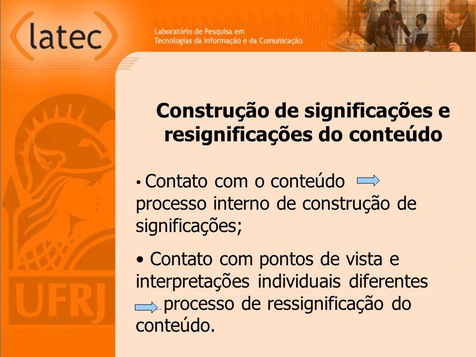 Construção de significações e resignificações do conteúdo Contato com o conteúdo processo interno de construção de significações; Contato com pontos d