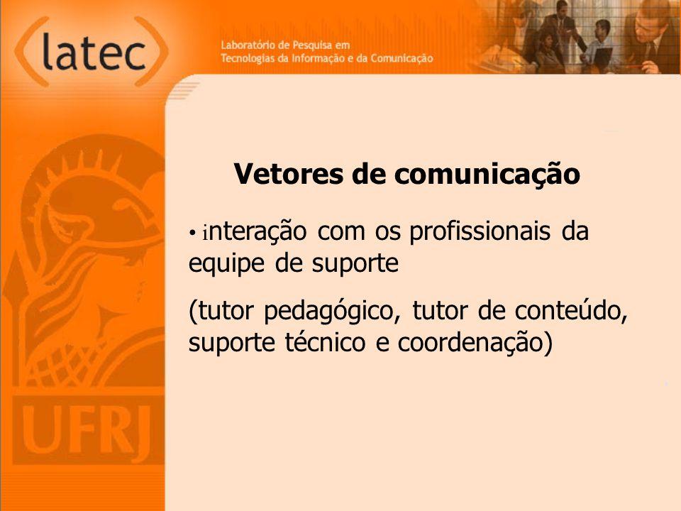Vetores de comunicação i nteração com os profissionais da equipe de suporte (tutor pedagógico, tutor de conteúdo, suporte técnico e coordenação)