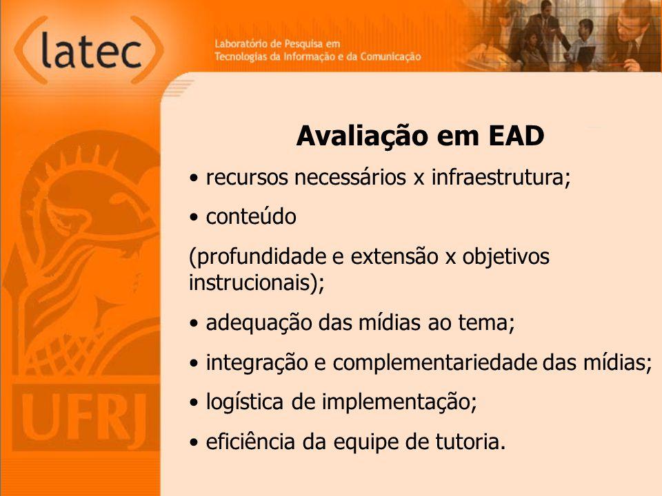 Avaliação em EAD recursos necessários x infraestrutura; conteúdo (profundidade e extensão x objetivos instrucionais); adequação das mídias ao tema; in