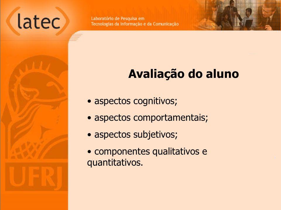 Avaliação do aluno aspectos cognitivos; aspectos comportamentais; aspectos subjetivos; componentes qualitativos e quantitativos.