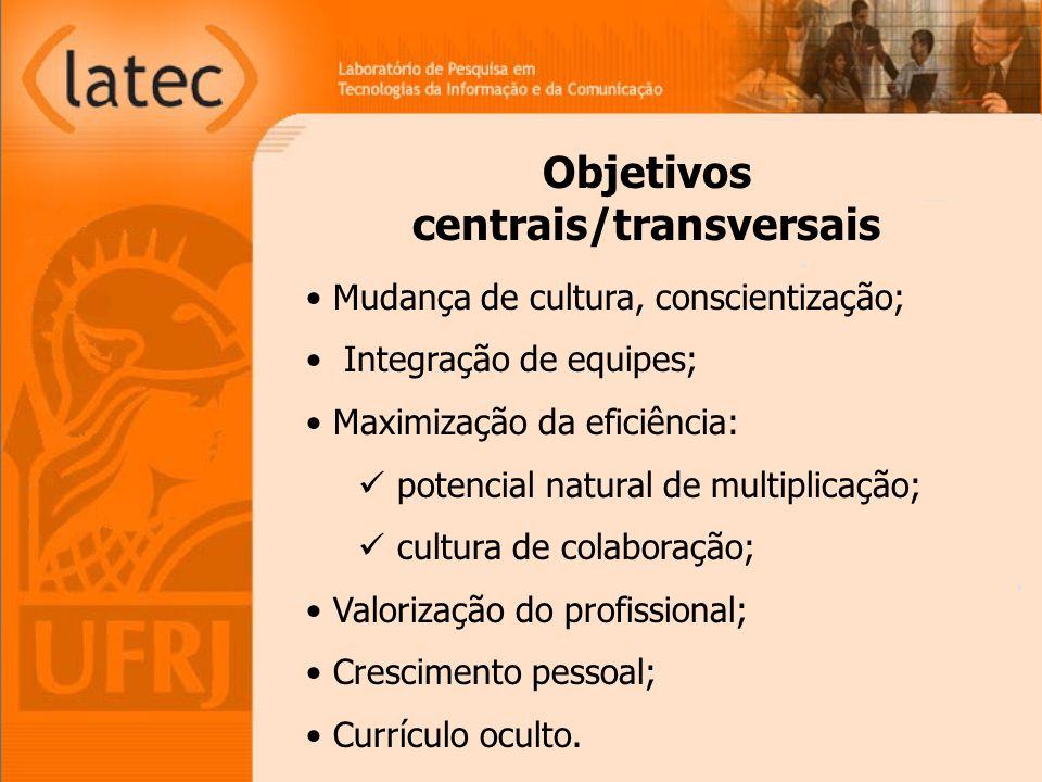 Objetivos centrais/transversais Mudança de cultura, conscientização; Integração de equipes; Maximização da eficiência: potencial natural de multiplicação; cultura de colaboração; Valorização do profissional; Crescimento pessoal; Currículo oculto.