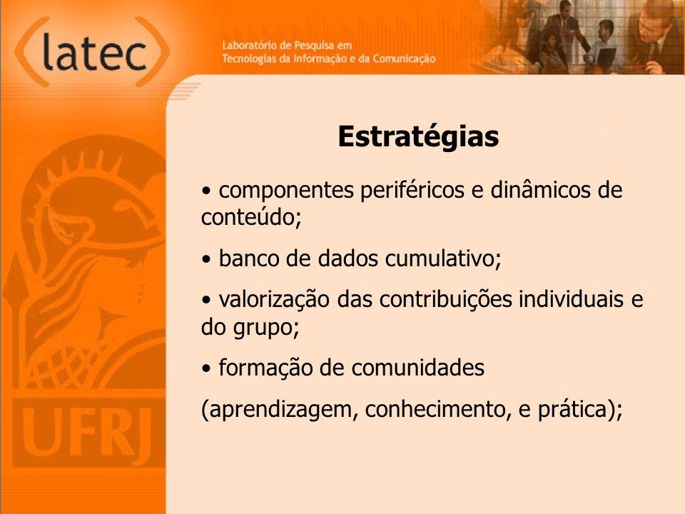 Estratégias componentes periféricos e dinâmicos de conteúdo; banco de dados cumulativo; valorização das contribuições individuais e do grupo; formação