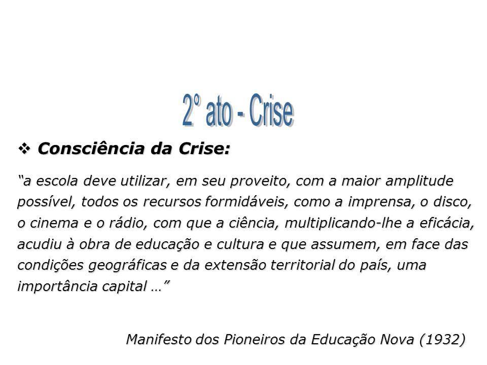 Consciência da Crise: Consciência da Crise: a escola deve utilizar, em seu proveito, com a maior amplitude possível, todos os recursos formidáveis, co