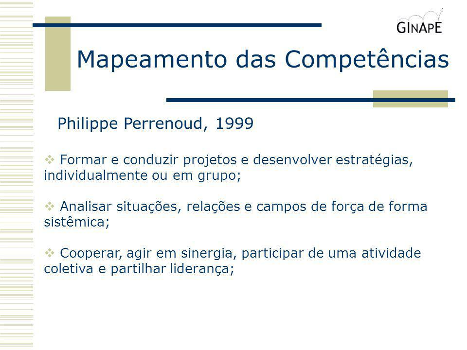 Philippe Perrenoud, 1999 Formar e conduzir projetos e desenvolver estratégias, individualmente ou em grupo; Analisar situações, relações e campos de força de forma sistêmica; Cooperar, agir em sinergia, participar de uma atividade coletiva e partilhar liderança; Mapeamento das Competências