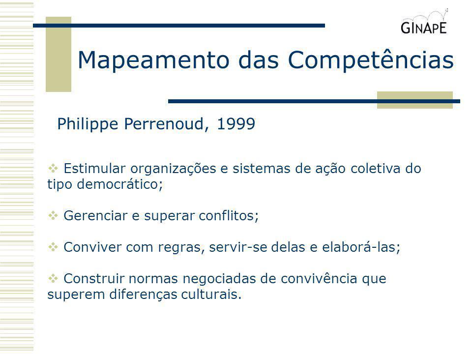 Philippe Perrenoud, 1999 Estimular organizações e sistemas de ação coletiva do tipo democrático; Gerenciar e superar conflitos; Conviver com regras, servir-se delas e elaborá-las; Construir normas negociadas de convivência que superem diferenças culturais.