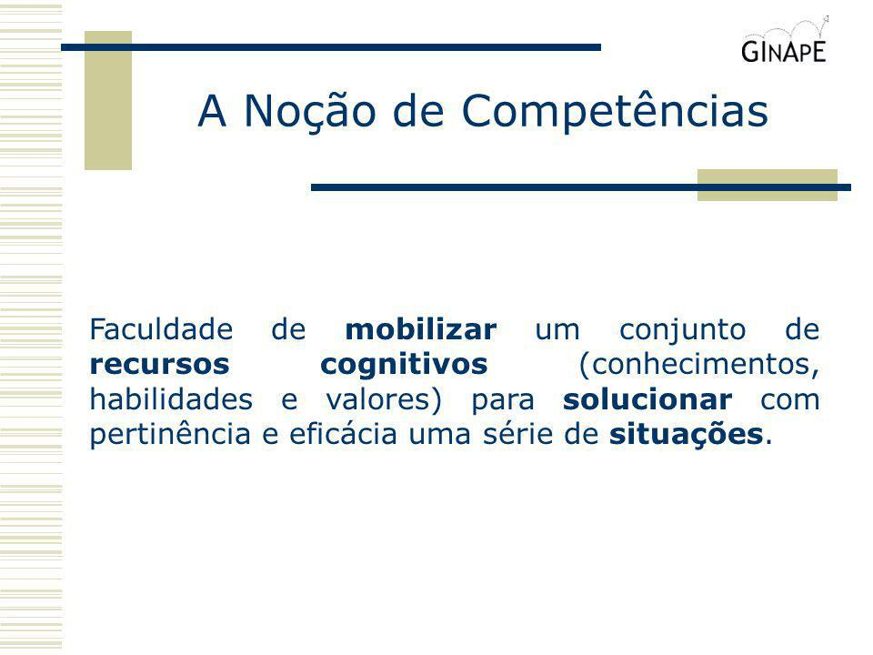 A Noção de Competências Faculdade de mobilizar um conjunto de recursos cognitivos (conhecimentos, habilidades e valores) para solucionar com pertinência e eficácia uma série de situações.