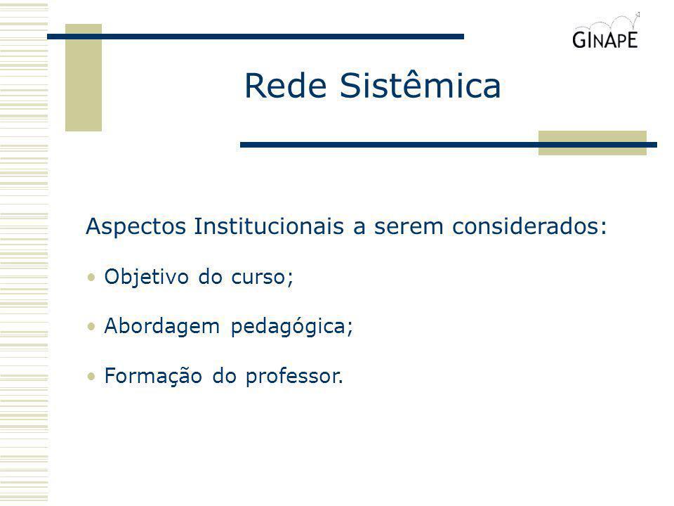 Aspectos Institucionais a serem considerados: Objetivo do curso; Abordagem pedagógica; Formação do professor. Rede Sistêmica