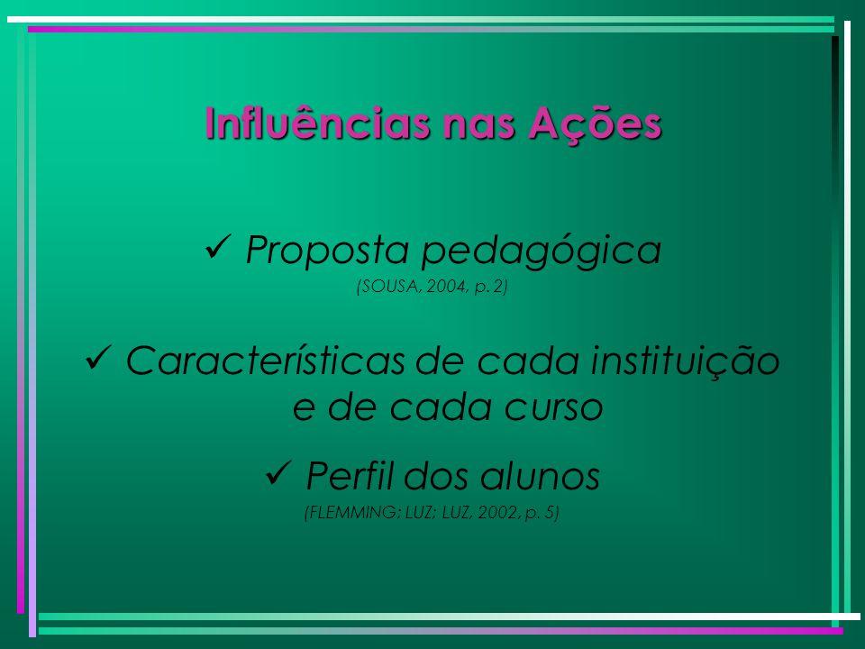Influências nas Ações Proposta pedagógica (SOUSA, 2004, p. 2) Características de cada instituição e de cada curso Perfil dos alunos (FLEMMING; LUZ; LU
