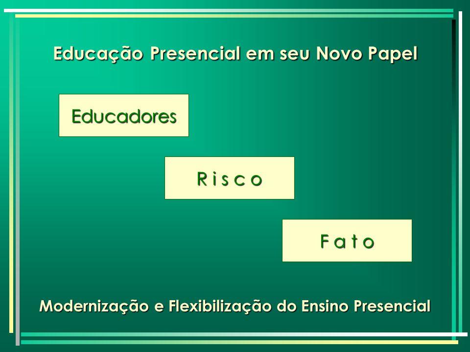 Legislação para EAD Portaria N° 2.253, de 18 de outubro de 2001, Ministério da Educação (MEC), a qual institui que os Institutos de Ensino Superior (IES) do Brasil poderão, [...], oferecer até 20% de suas disciplinas na forma de cursos não presenciais.