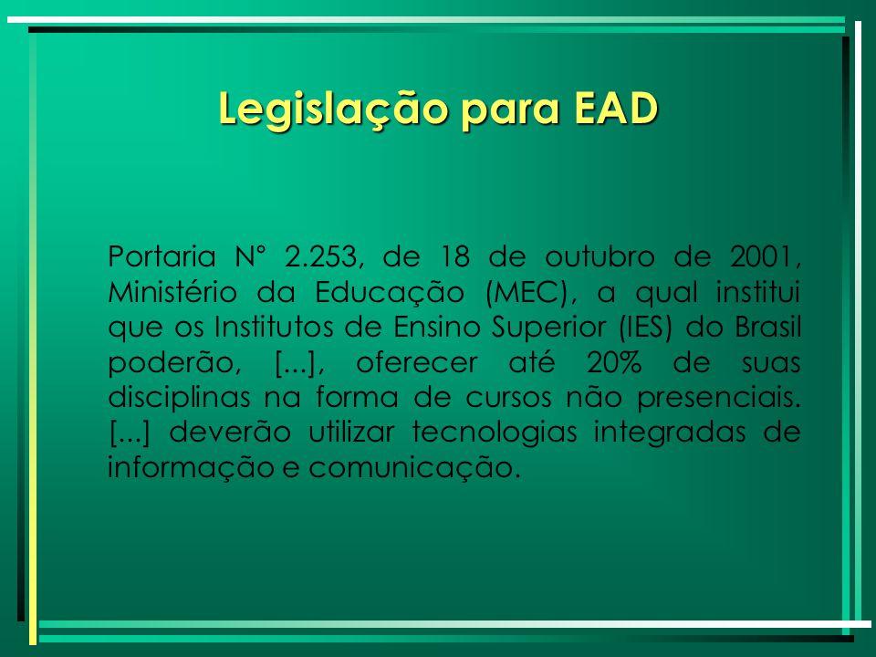 Legislação para EAD Portaria N° 2.253, de 18 de outubro de 2001, Ministério da Educação (MEC), a qual institui que os Institutos de Ensino Superior (I