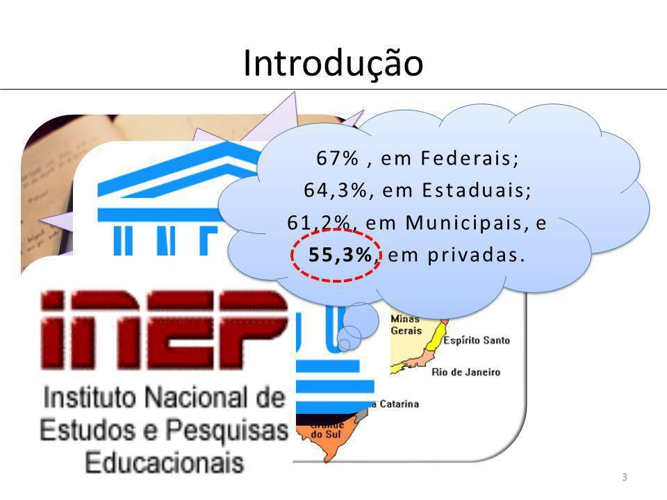 Introdução 3 Taxa de crescimento de 96,9 % em 2008 67%, em Federais; 64,3%, em Estaduais; 61,2%, em Municipais, e 55,3%, em privadas.