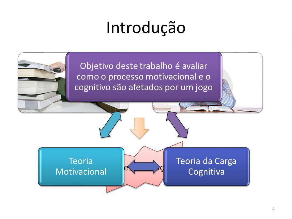 Introdução 4 Desmotivação Objetivo deste trabalho é avaliar como o processo motivacional e o cognitivo são afetados por um jogo Teoria da Carga Cognitiva Teoria Motivacional
