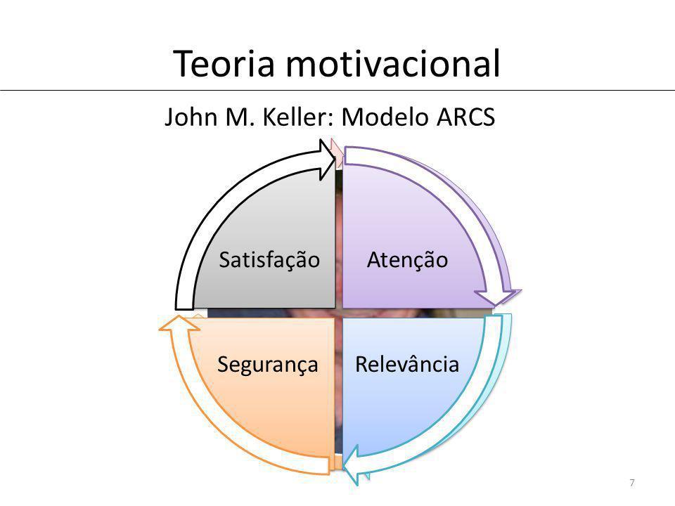 Teoria motivacional 7 John M. Keller: Modelo ARCS Atenção Relevância Segurança Satisfação